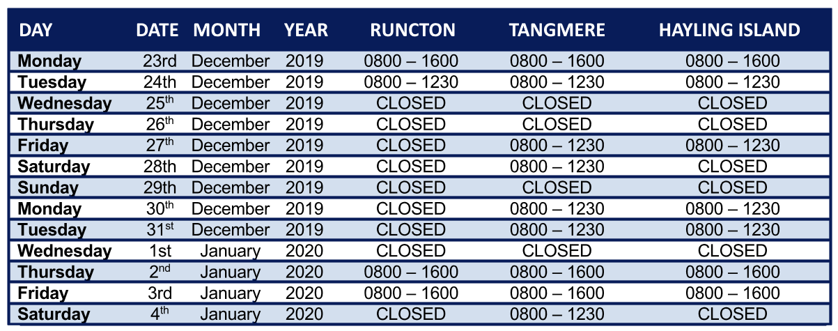 Woodhorn Opening hours for Christmas and New Year